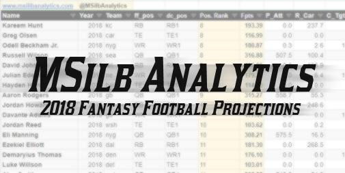 August | 2018 | MSilb Sports Analytics